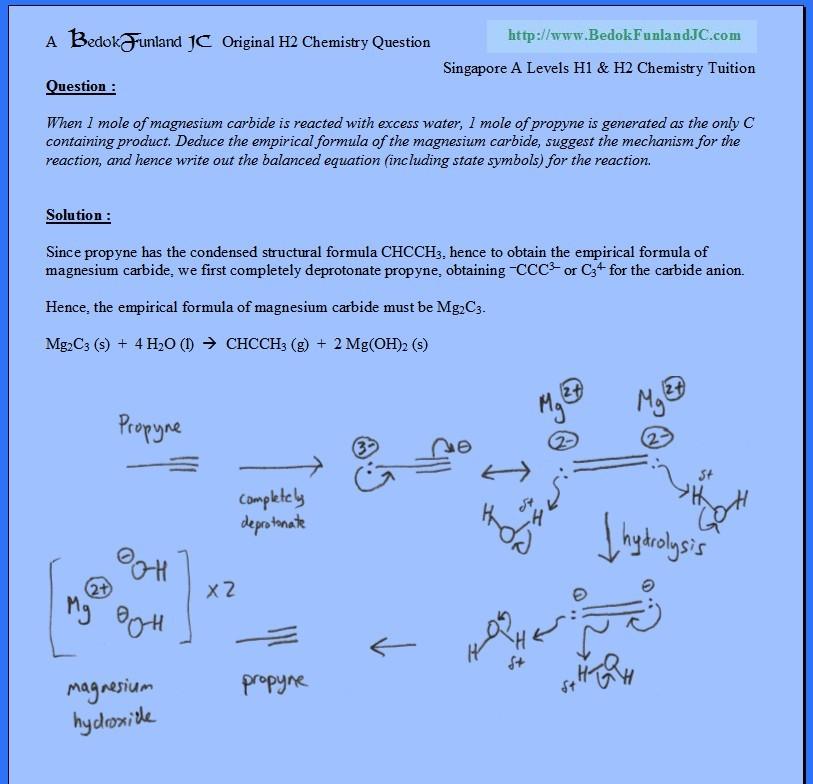 determining the empirical formula of magnesium